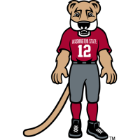 2003-Pres Washington State Cougars Mascot Logo Light Iron-on Stickers (Heat Transfers)